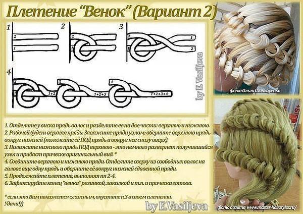 Плетение кос с описаниями